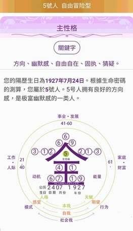 AT集團新版密碼酷app輸入出生年月日後自動顯碼-5號人(圖/楊曼芬提供)