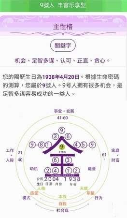AT集團新版密碼酷app輸入出生年月日後自動顯碼-9號人(圖/楊曼芬提供)