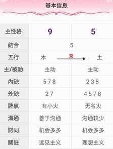 夫妻論碼-5號人與9號人(圖/楊曼芬提供)