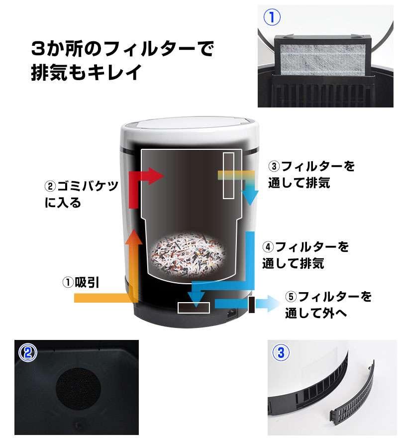▲Cleaner Box 吸收垃圾的過程圖。(圖/翻攝自 Thanko,智慧機器人網提供)