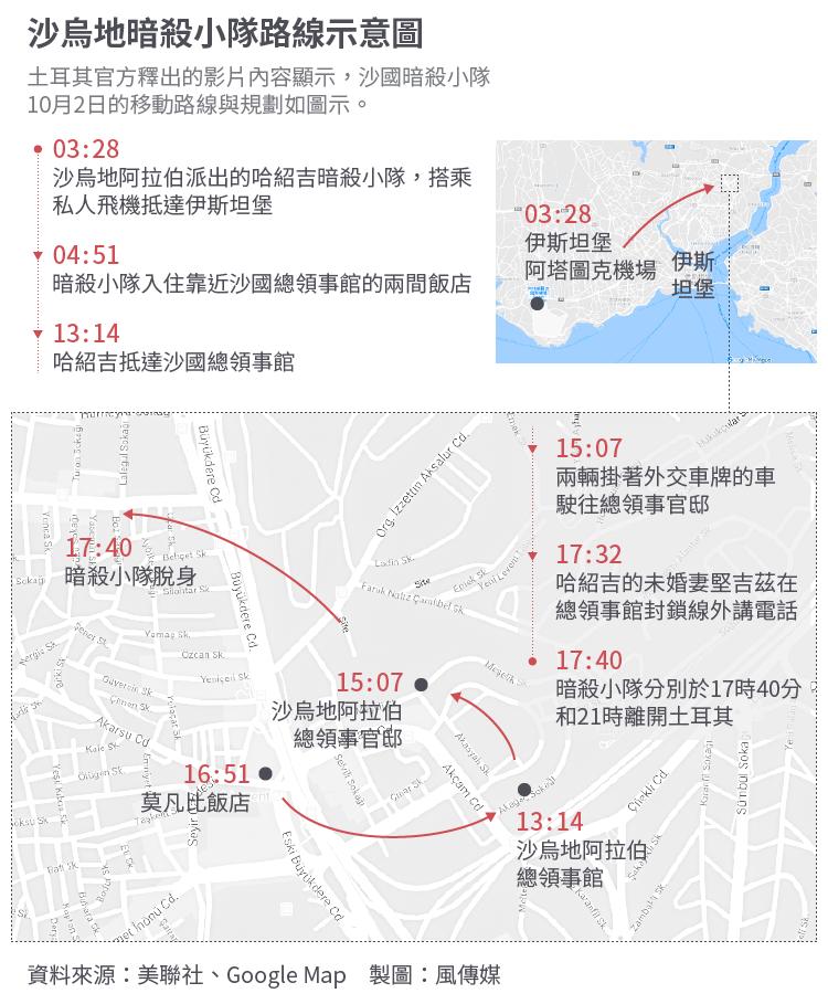 哈紹吉暗殺路徑_工作區域