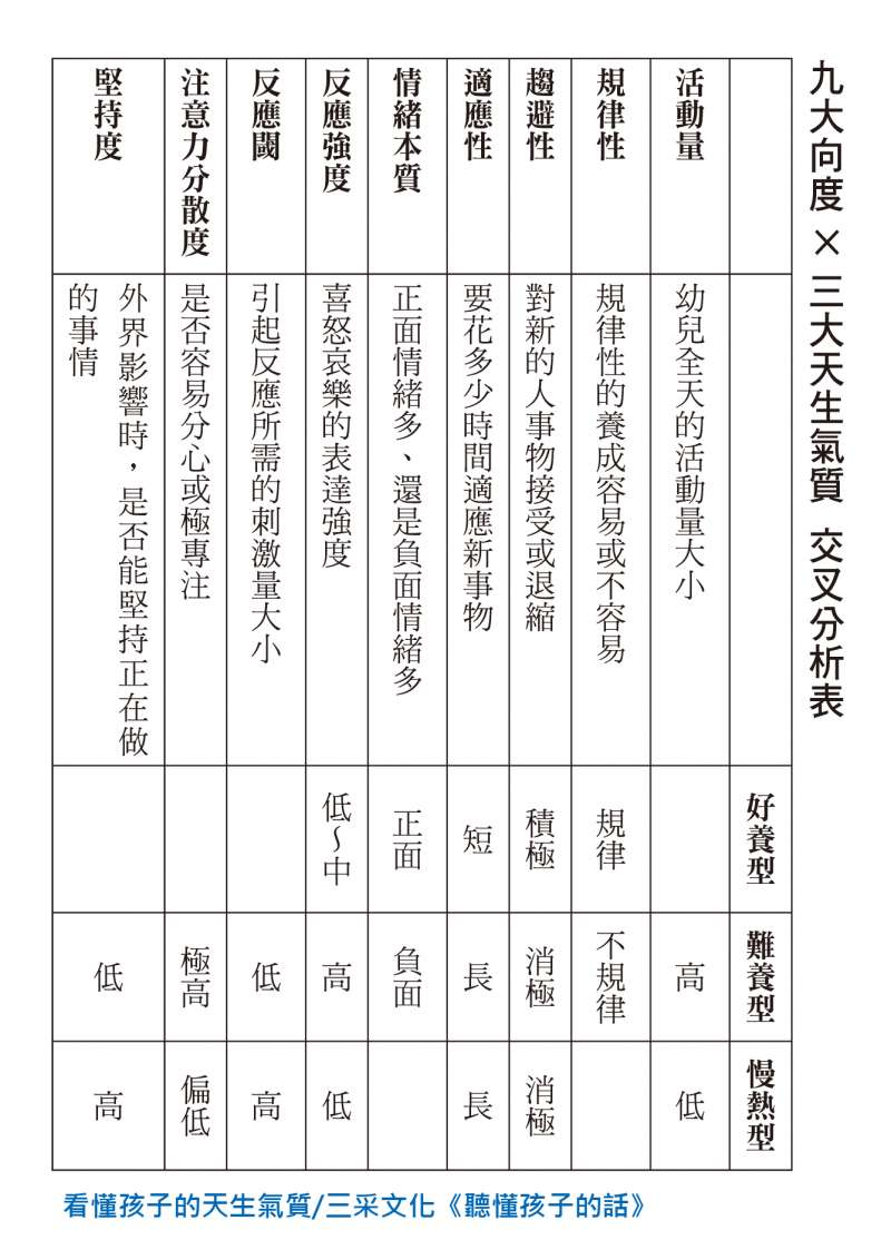 (圖/三采提供)