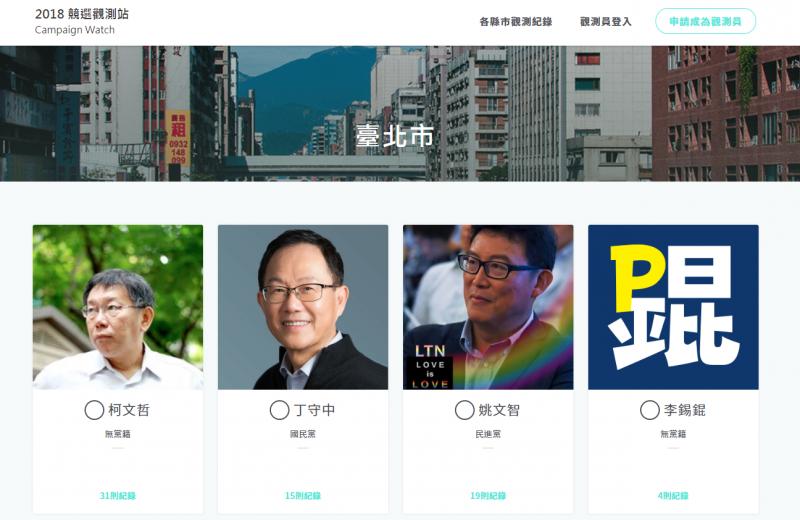 以臺北市為例,可上傳或瀏覽各位候選人的競選宣傳紀錄。(圖/2018 競選觀測站,研之有物提供)