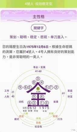 阿信生命密碼(圖/楊曼芬提供)