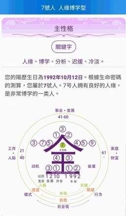 信小呆生命密碼(圖/楊曼芬提供)