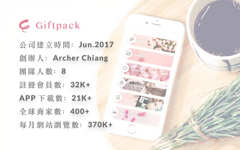 Giftpack團隊年紀平均24.5歲,上線至今創造多項亮眼成績(圖/Giftpack)