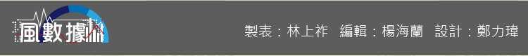 20181002-SMG0035-風數據/公益彩券盈餘(公彩盈餘)專題。署名。切割圖-7。