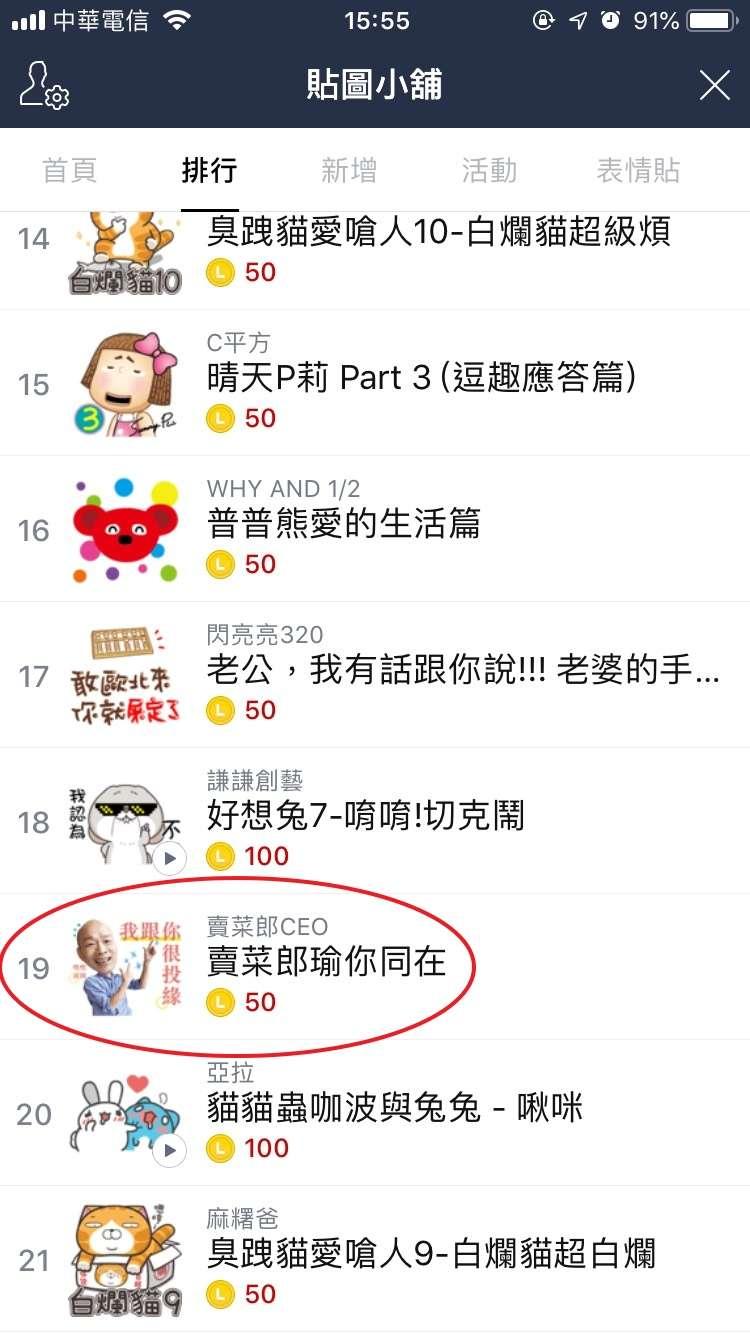 20181023_韓國瑜陣營推出「賣菜郎瑜你同在」Line貼圖(紅框處),在原創貼圖排行榜擠進前20名。(LINE截圖)