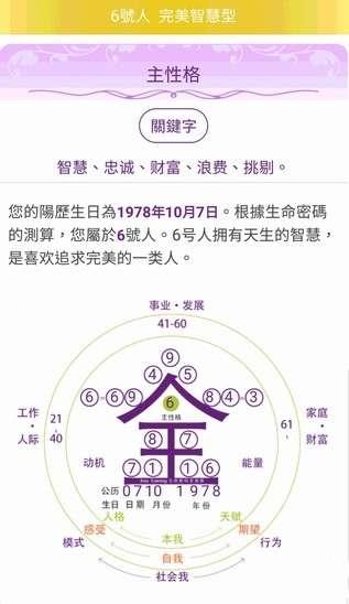 馮紹鋒生命密碼(圖/楊曼芬提供)