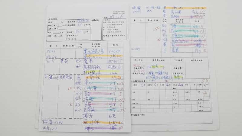 飲食記錄簿,詳細記載分析進食狀況。(圖/癌症關懷基金會提供)