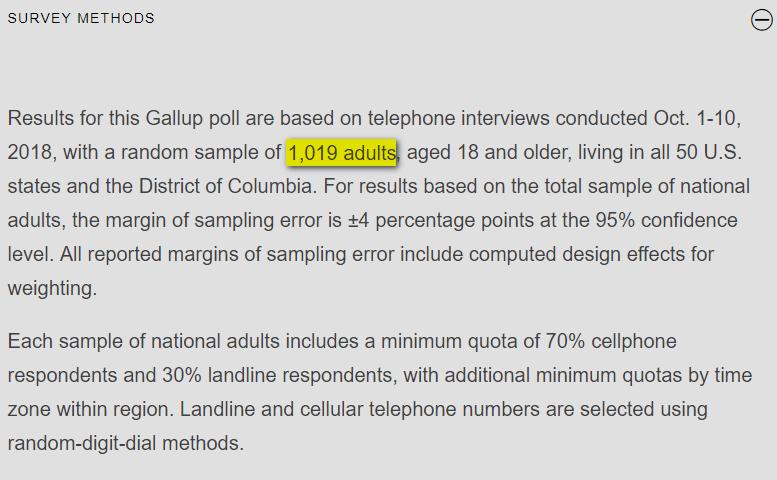 20181102-蓋洛普關於美國人對死刑態度民調之調查方法。(圖/蓋洛普網站,作者提供)