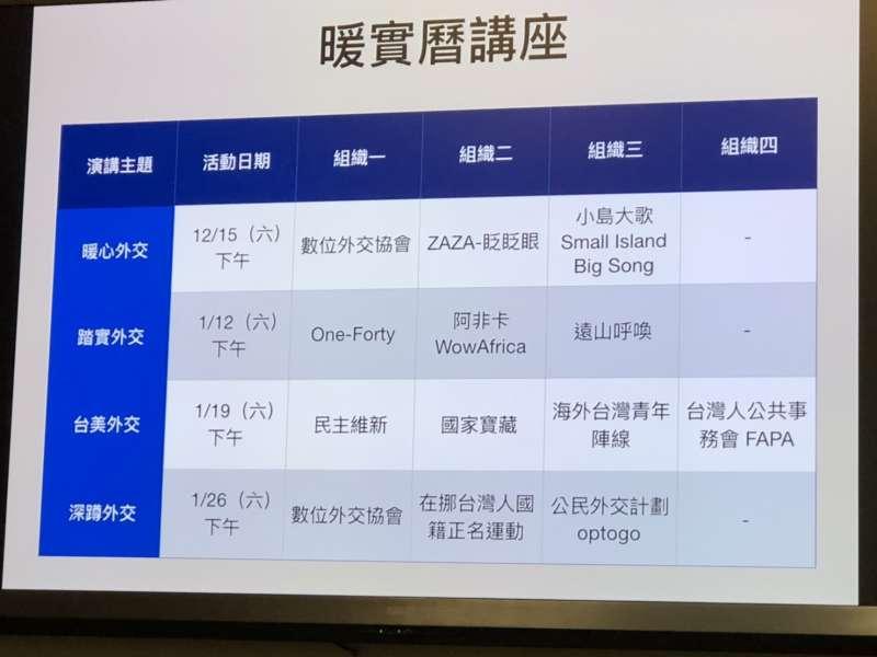 「台灣外交暖實曆」募資團隊2018年11月6日舉行記者會,即將於12月起題舉行4場講座。(蔡亦寧攝)