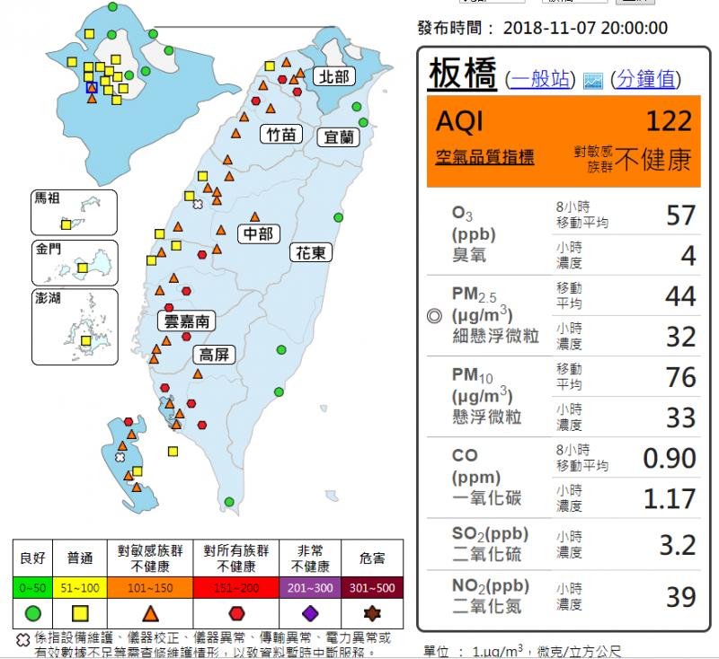 2018-11-07 西半部空氣品質差 多地區達紅色警戒(取自環保署空氣品質監測網)