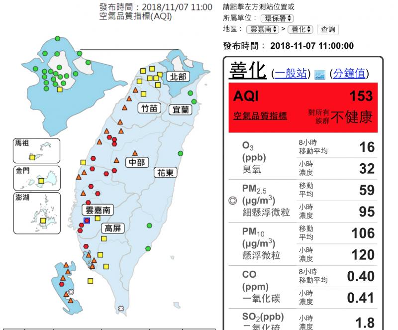 20181108-7日上午11時的空品監測圖。(截圖自環保署空氣品質監測網)