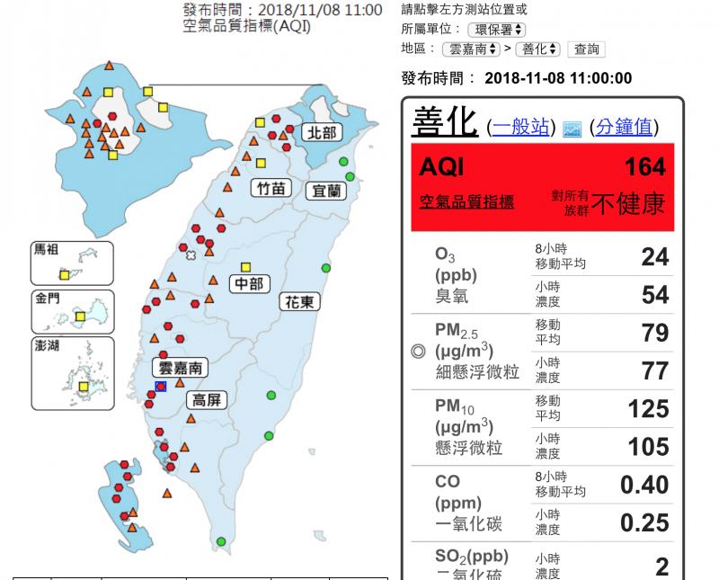 20181108-8日上午11時,全台共有28個監測站顯示為「對所有族群都不健康」的紅色警戒、還有34個監測站為「對敏感族群不健康」的橘色警戒。(截圖自環保署空氣品質監測網)