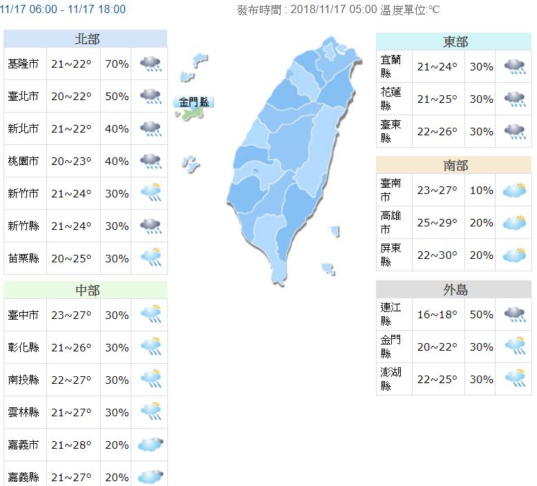 20181117-中央氣象局指出,迎風面的台灣北部、東北部天氣全天較溼涼。桃園以北及宜蘭高溫僅約攝氏22至24度,花、東高溫約25、26度,中南部高溫仍達28至30度。(擷取自中央氣象局網頁)
