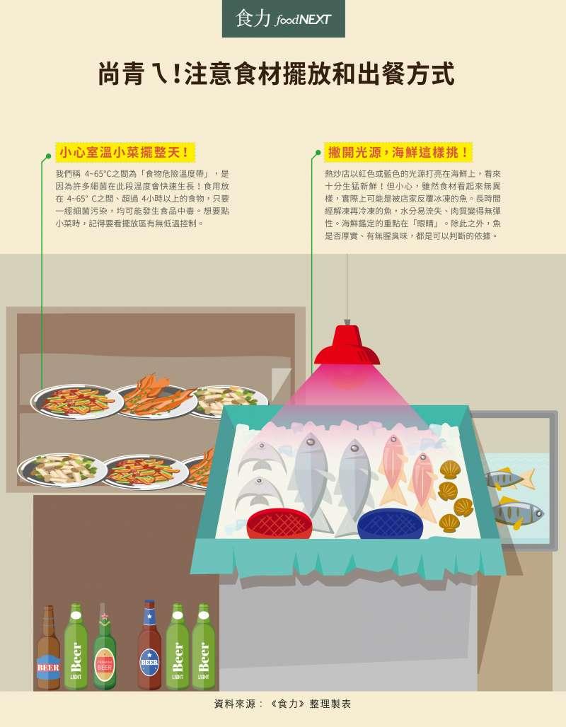 注意食材擺放方式。(圖/食力foodNEXT提供)