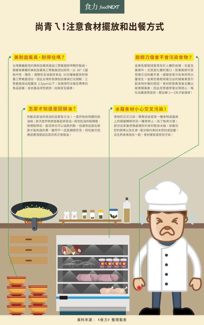 注意食材擺放和出餐方式。(圖/食力foodNEXT提供)