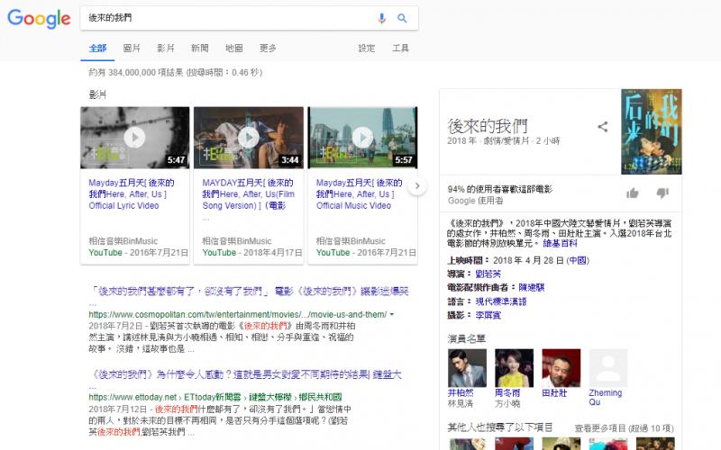 未加上減號前,搜尋「後來的我們」,結果會出現五月天歌曲和劉若影執導的電影。(網路截圖)
