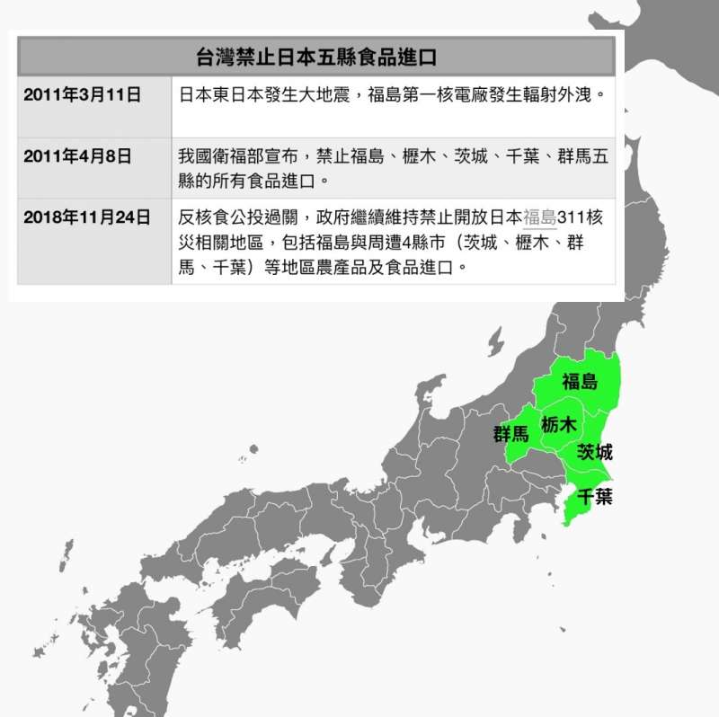福島,核食。