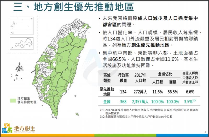 20181204-針對國家發展委員會公布的「地方創生」國家戰略計劃草案,全台共134個鄉鎮, 作為地方創生優先執行的鄉鎮。(擷取自國發會地方創生會報簡報)