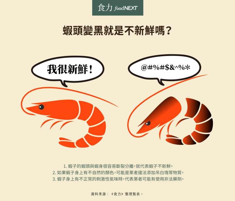 蝦子的新鮮度判別法(圖/foodNEXT)