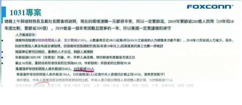 近來從美國彭博社到日本日經都報導了這份文件的內容。(圖/財訊提供)