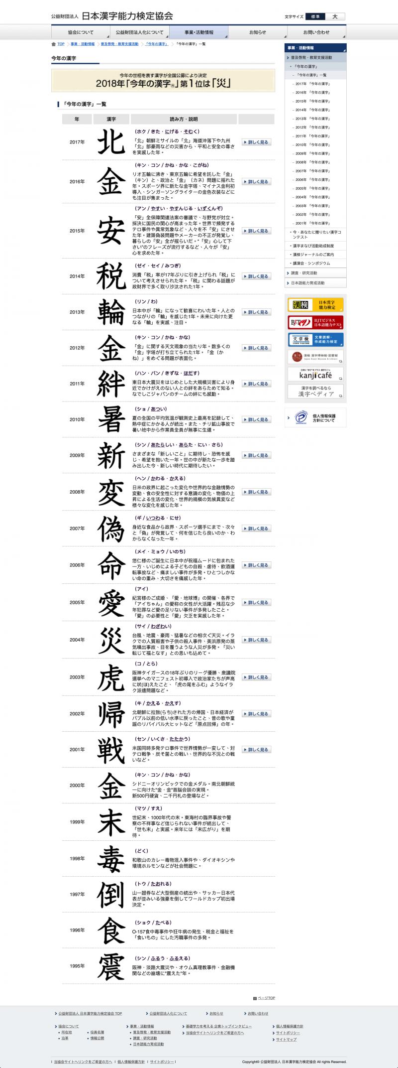 日本歷年的年度代表漢字。