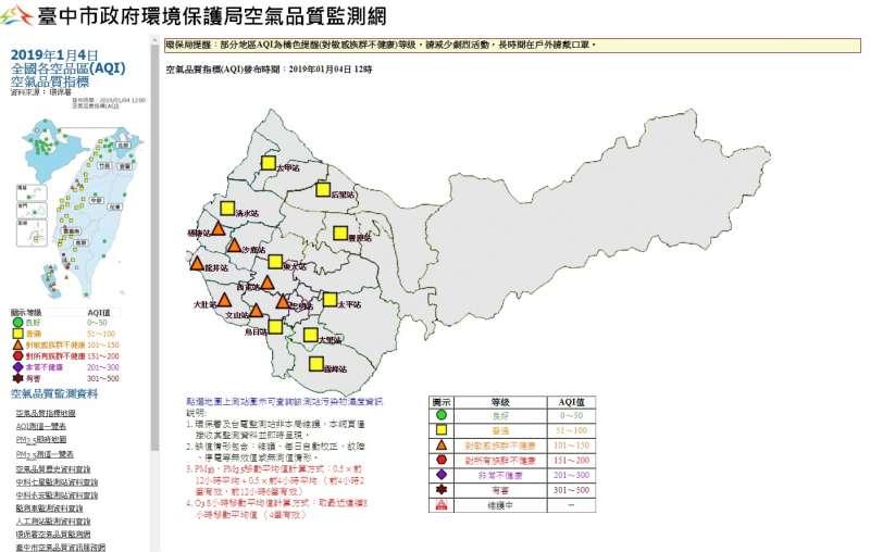 20190104-監測站資訊。(圖/台中市政府提供)