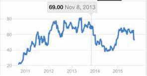 Chip Wilson的失言,讓公司股價一瀉千里。(圖/世界公民文化中心)