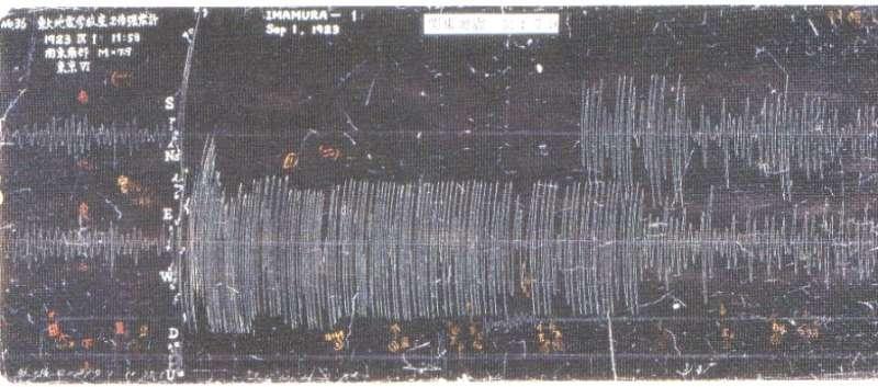 當時東京帝國大學觀測關東大地震的地震計波形。(圖/維基百科)