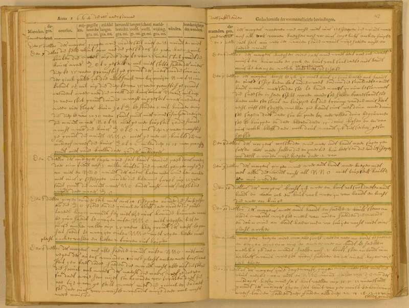 荷蘭商船拿登 (Naarden) 號舵手 Michiel Gerritszoon Boos 於 1663 年 12 月 31 日至 1664 年 1 月 13 日,在澎湖附近海域航行的航海記錄,以花體字書寫。(圖/研之有物提供)