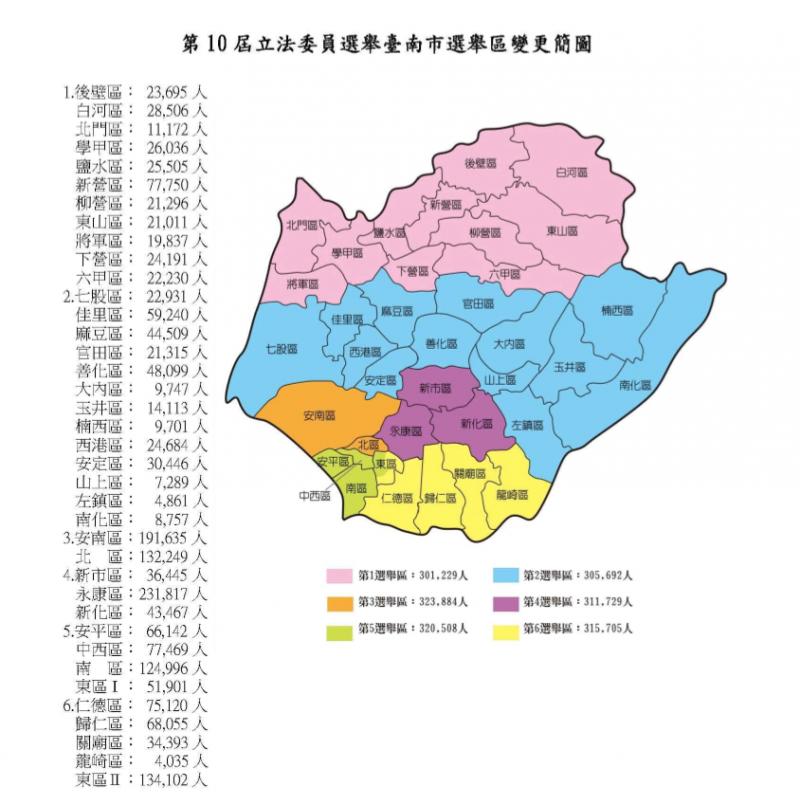 20190118-圖為2020年第10屆台南市立委選舉區域變更圖。(擷取自中選會選區劃分案檔案)