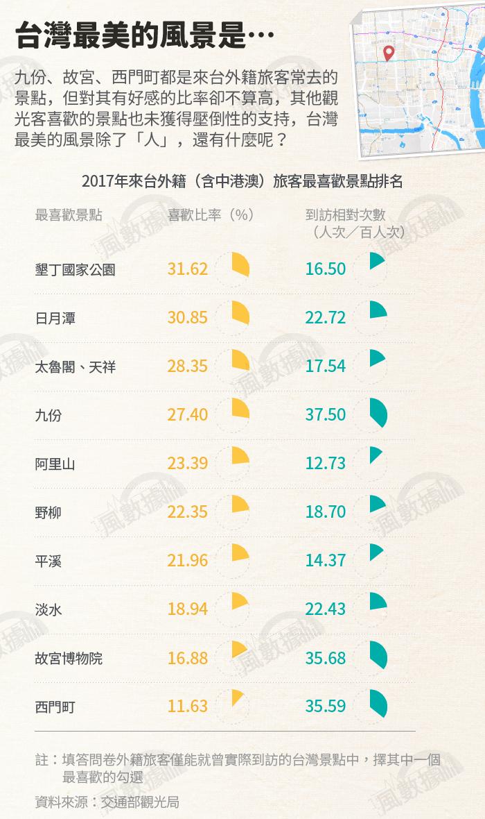 20190116-SMG0034-S02-風數據/觀光專題。台灣最美的風景是…。切割圖-4