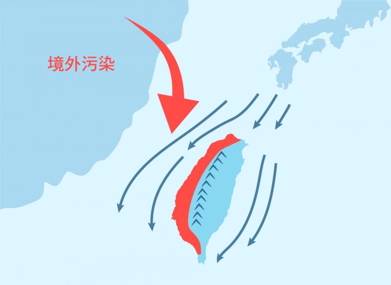 20190120-20日中國霾害入侵,環保署提供示意圖。(取自環保署)