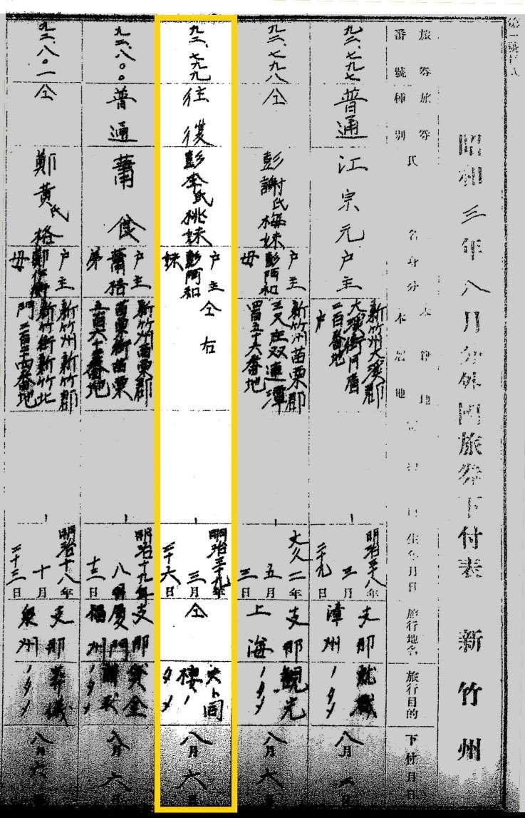 新竹州旅券下付表( 1928 年),第 3 直行為彭盛木的妻子彭李氏桃妹,旅行地為上海,旅行目的是為了與丈夫住在一起。(圖/臺史所檔案館數位典藏)