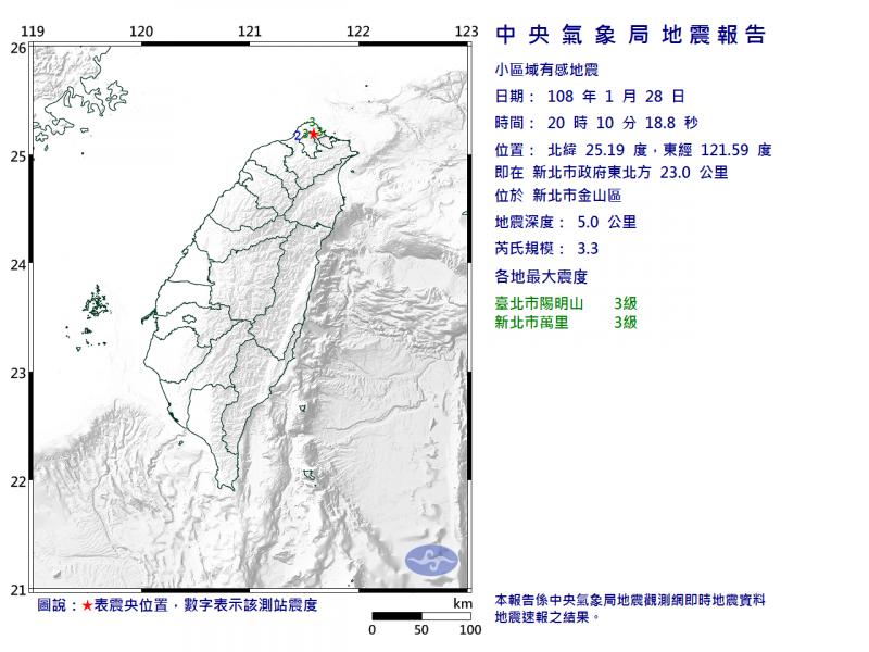 20190128-新北市今(28)日下午連續兩次地牛翻身,分別在下午6點48分和8點10分發生規模3.5和3.3的地震。(取自中央氣象局網站)