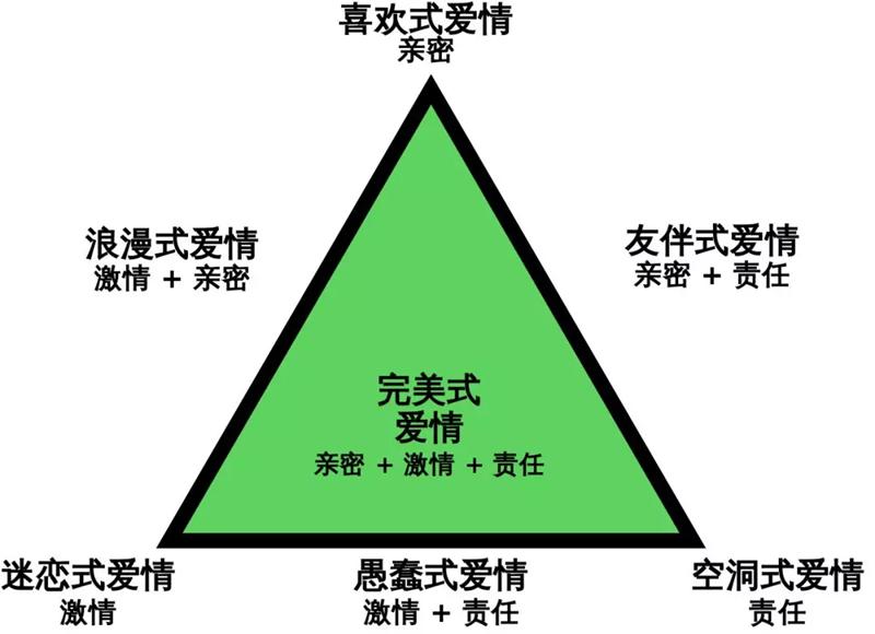 (圖/簡單心理)