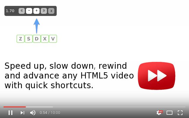 安裝Video Speed Controller之後,只要開啟網頁中的影片就會在左上角自動出現功能欄。(圖/取自Chrome商店)