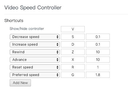 所有的快捷鍵功能都能自訂。(圖/截自Video Speed Controller)
