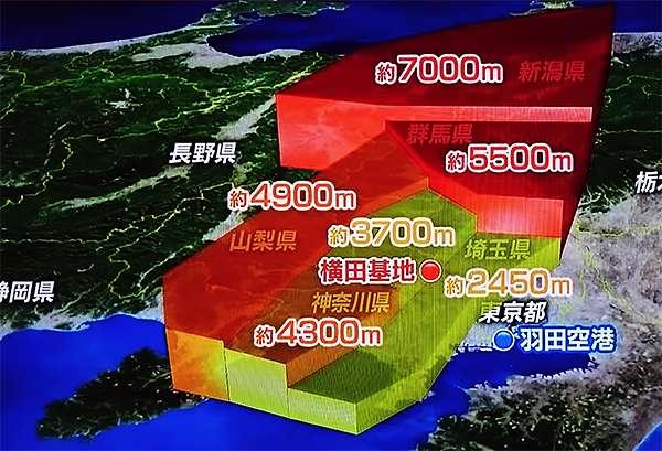 20190131-目前的橫田空域高度示意圖。(圖/想想論壇提供)