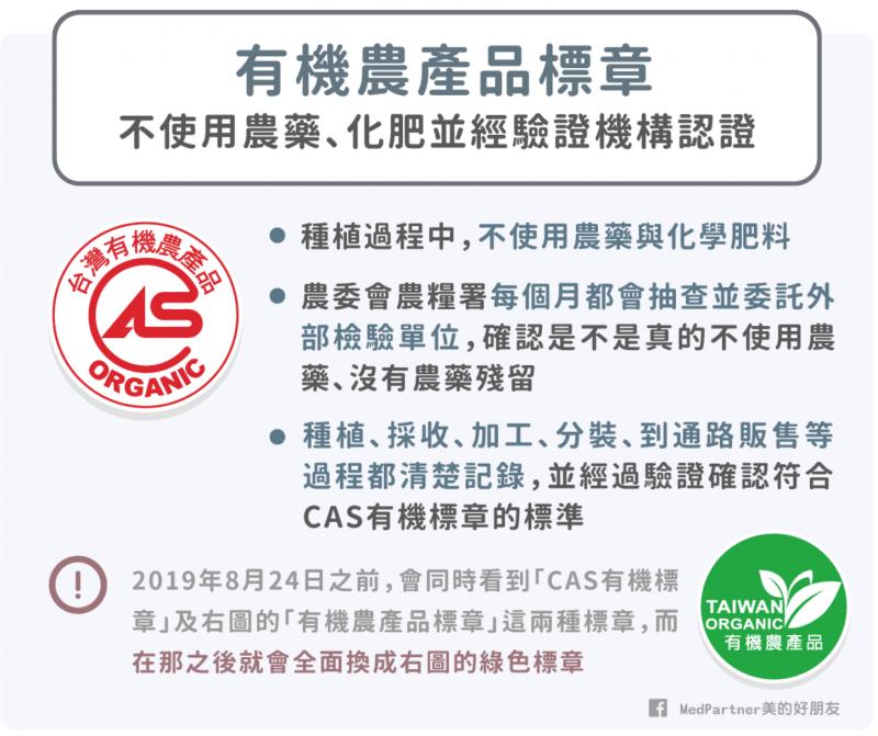有機農產品標章(圖/MedPartner美的好朋友)
