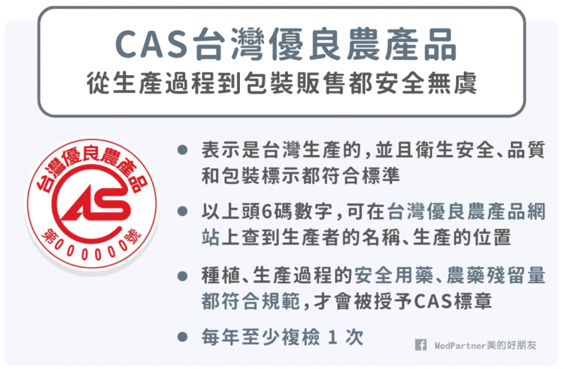 CAS台灣優良農產品(圖/MedPartner美的好朋友)