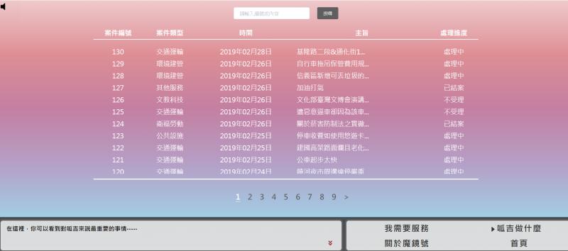 20190301-圖為台北市議員邱威傑「選服魔鏡號」服務案件列表。(擷取自選服魔鏡號網站)