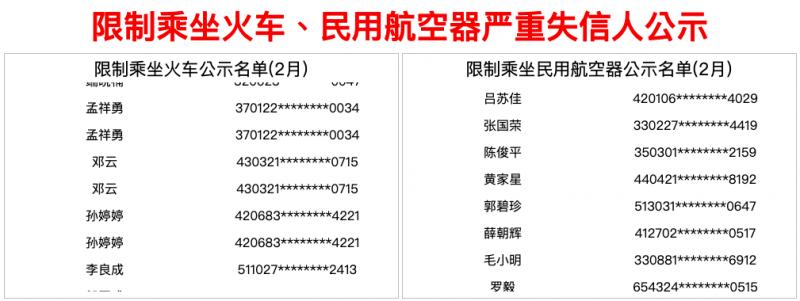 中國政府禁止失信者搭乘大眾交通工具名單