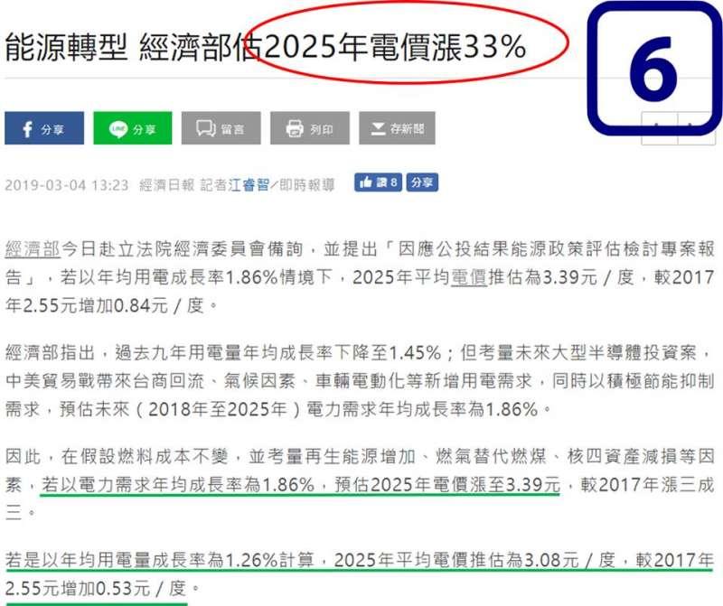 作者表示,原先估計2018到2025用電成長率0.6%,三個月後卻又改口1.86%,中間只差一個公投和選舉(取自王明鉅臉書)