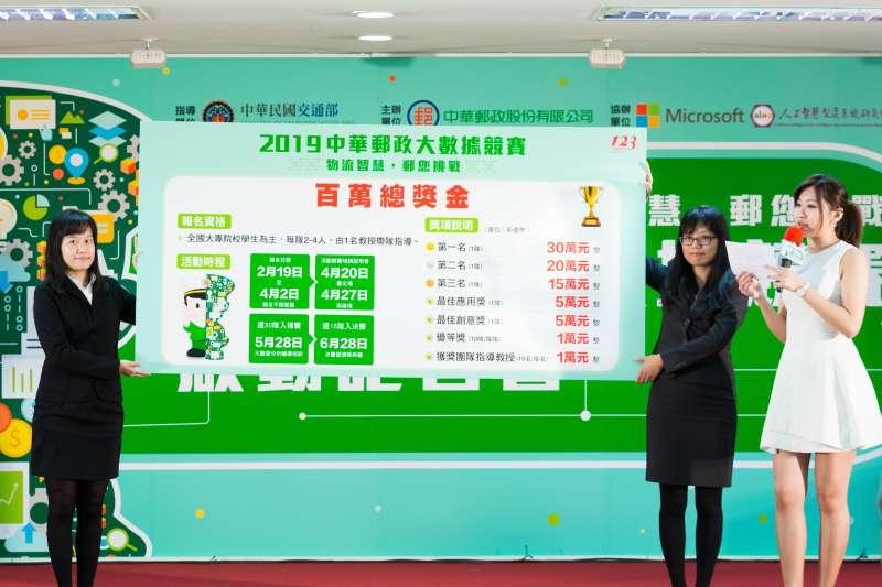 「2019中華郵政大數據競賽」主題為「物流智慧 郵您挑戰」,即日起至4月2日開放組隊報名,每隊2至4人,成員半數(含)以上應具大專院校在校學生身分,並可請1名教授帶隊指導。(圖/中華郵政公司提供)
