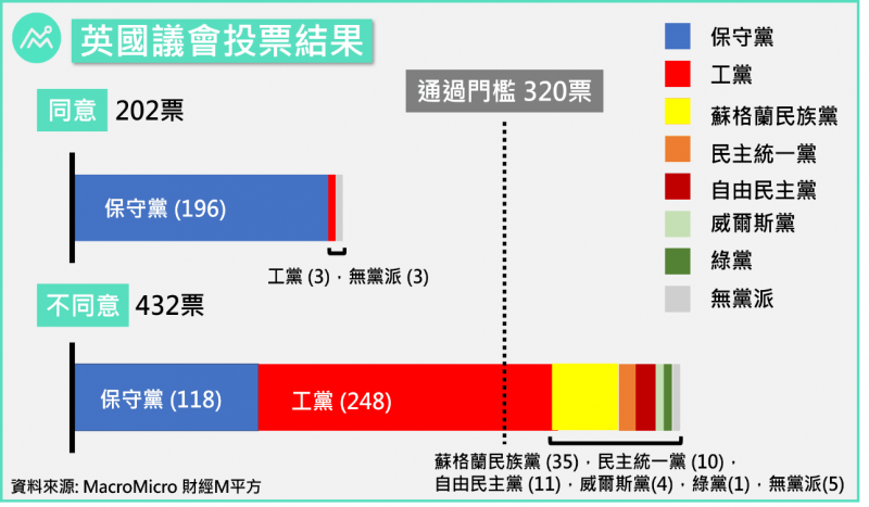 (圖片來源:財經M平方)
