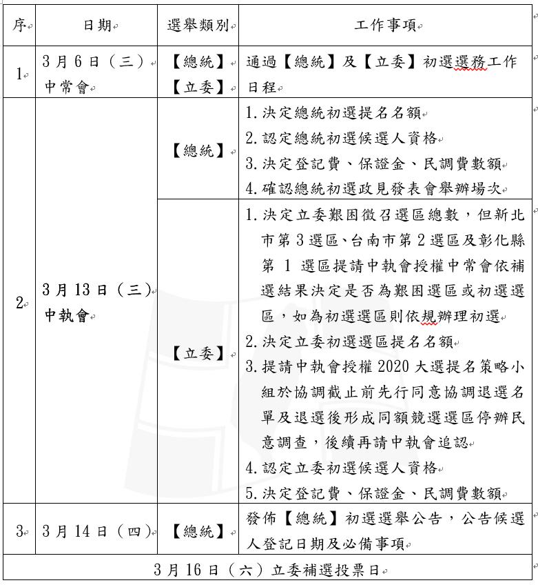 20190313-2020年總統暨立委選舉提名時程表。(取自民進黨新聞稿)
