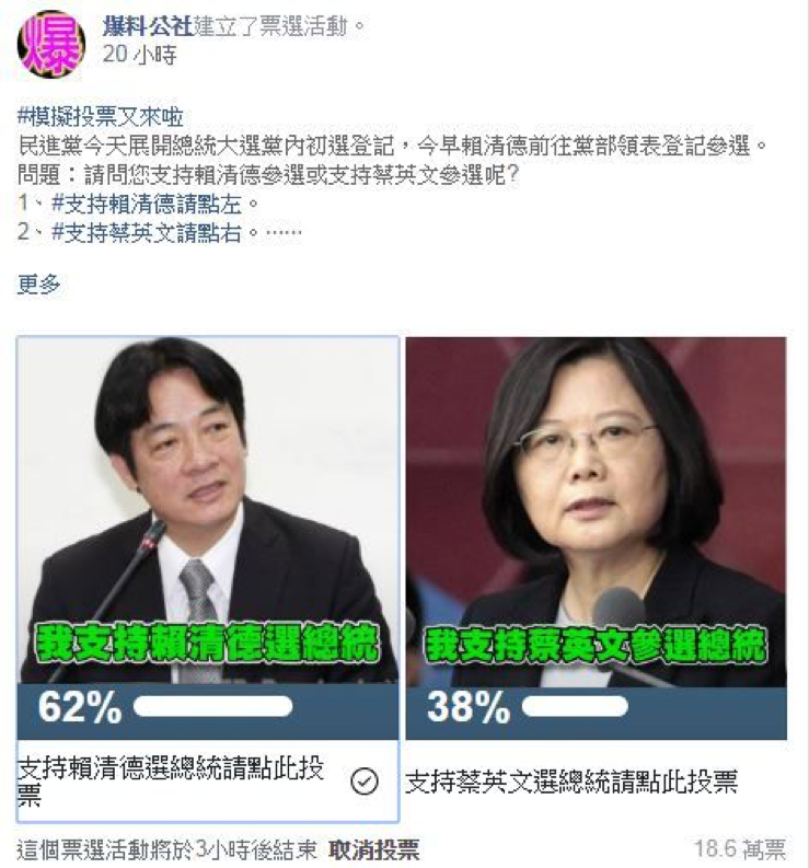 圖一:爆料公社先行做出模擬投票,要網友選出支持對象。(翻攝自爆料公社臉書)